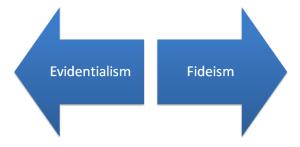EvidentialismFideism